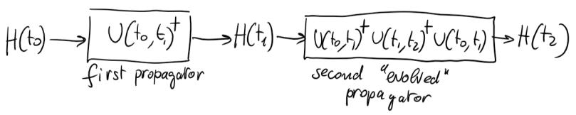 correct-heisenberg